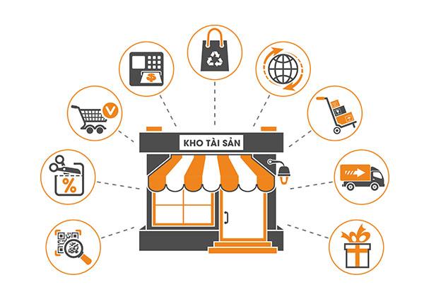 Cần xác định danh sách mua sắm tài sản hợp lý để tiết kiệm kinh phí