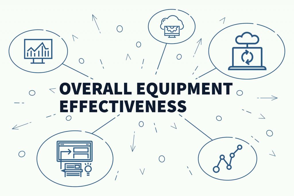 Vai trò của OEE là gì trong các trụ cột bảo trì năng suất toàn diện?