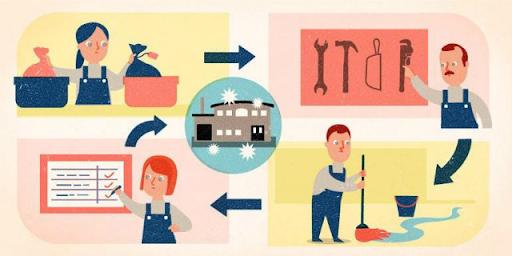 Chương trình 5S giúp doanh nghiệp tiết kiệm nguồn lực và thời gian