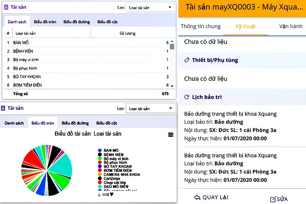 Tính năng quản lý tài sản của phần mềm quản lý bảo trì Speedmaint CMMS