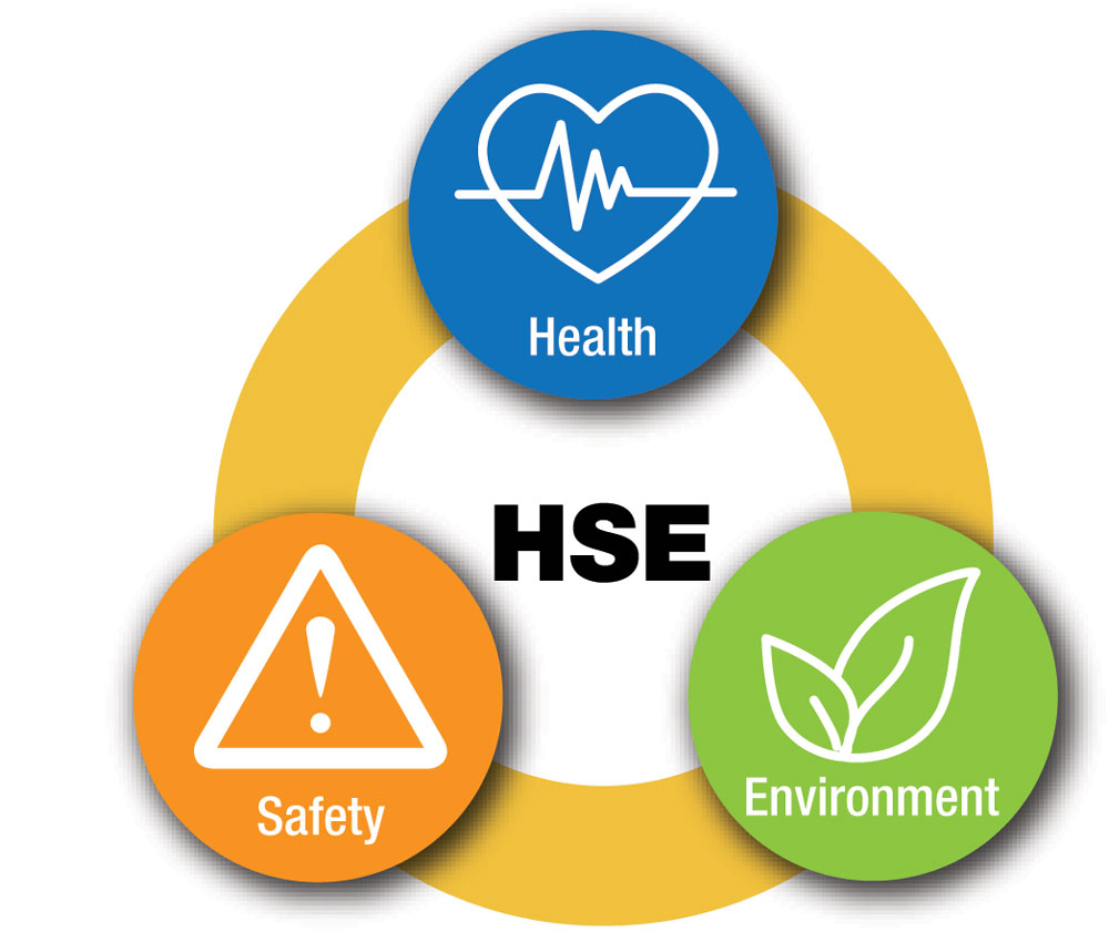 Hiểu đúng về môi trường HSE trong chiến lược TPM