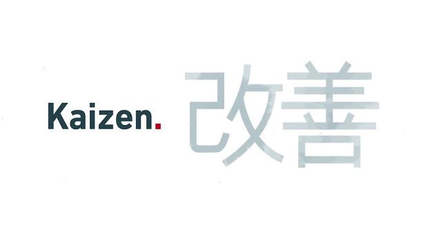 Định nghĩa KAIZEN là gì và giá trị cốt lõi của KAIZEN