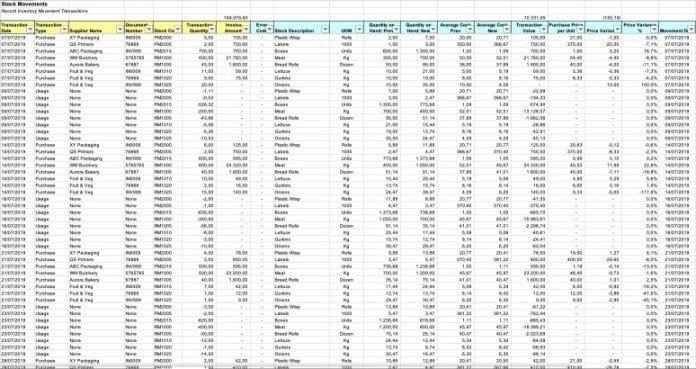 Mẫu quản lý kho từ Excel Skills