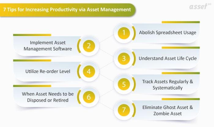 7 mẹo tăng năng suất thông qua quản lý tài sản