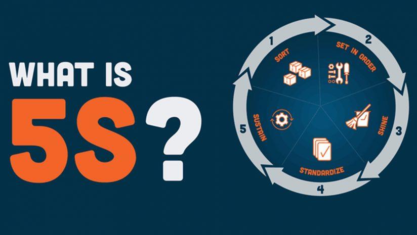 5S là gì? Hướng dẫn triển khai 5S hiệu quả từ chuyên gia